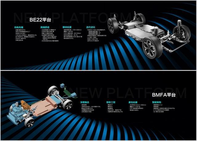 新品牌、新技术、新服务!BEIJING品牌广州车展开启新未来
